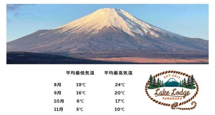 Lake Lodge YAMANAKAの画像mc9795