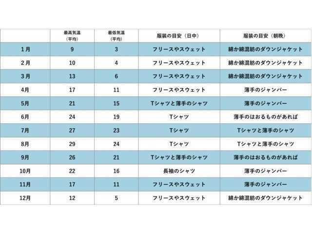 大分県 長崎鼻ビーチリゾート の新着関連写真t103(1)