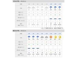 長野県 takibi hut の新着関連写真t579(1)